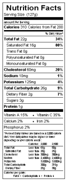 Nutrition Facts Panel